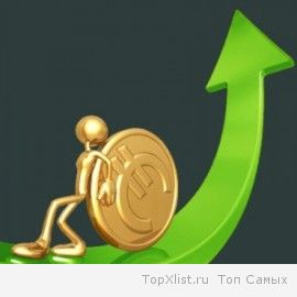 стратегии на рынке Форекс