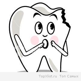 Самые лучшие рецепты от зубной боли