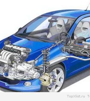 Зачем нужна система вентиляция картера автомобиля