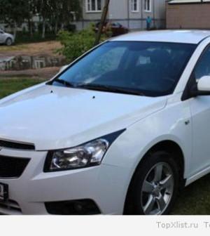 продаже авто в Ермолино