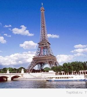 Недорогая недвижимость во Франции
