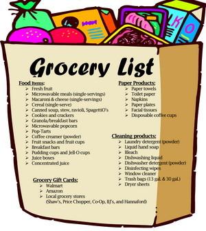 Grocery List - что это?