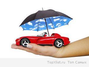 КАСКО: страхование от угона, ответственности водителя и т.д.