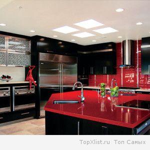 Выбираем стильную кухню