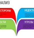 Предприниматель из Екатеринбурга Тимощук Алексей Борисович- с чего начать бизнес-проект в интернете?