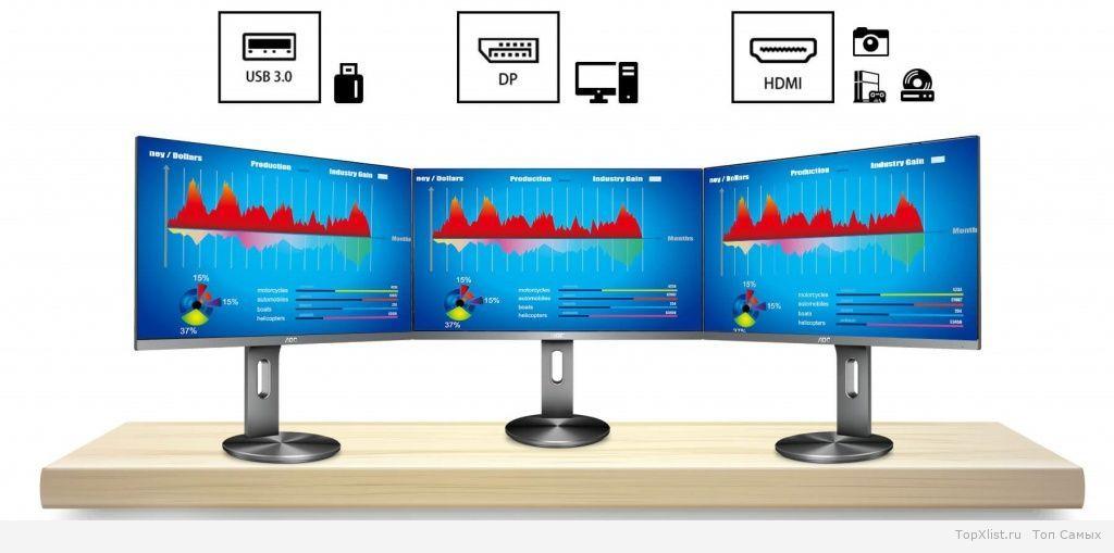 Обзор передового профессионального 4К IPS-монитора AOC U2790PQU